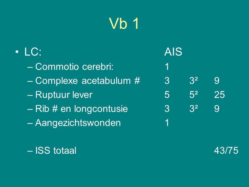 Vb 1 LC: AIS Commotio cerebri: 1 Complexe acetabulum # 3 3² 9