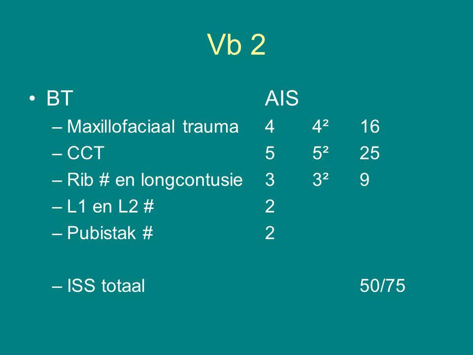 Vb 2 BT AIS Maxillofaciaal trauma 4 4² 16 CCT 5 5² 25