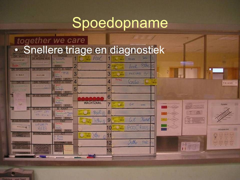 Spoedopname Snellere triage en diagnostiek