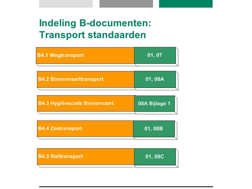 Indeling B-documenten: Transport standaarden