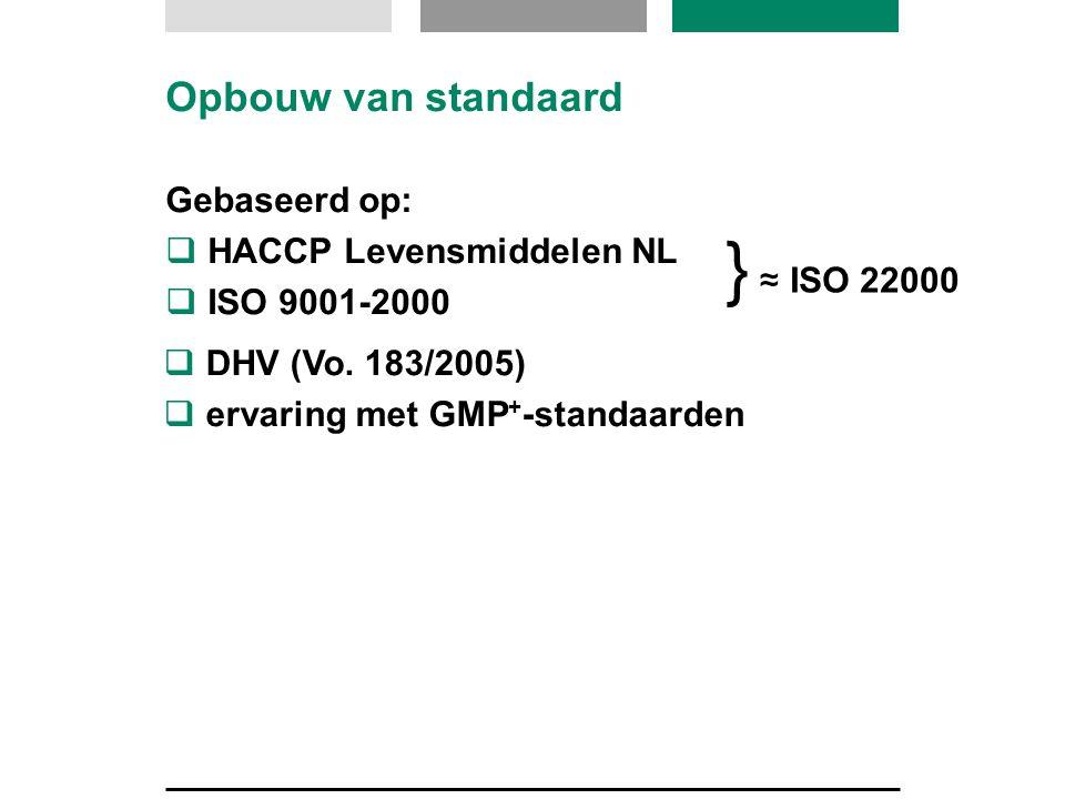 } ≈ ISO 22000 Opbouw van standaard Gebaseerd op: