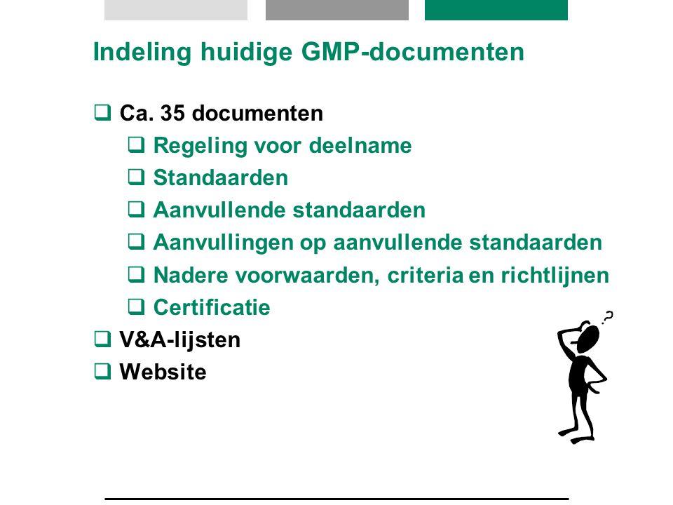 Indeling huidige GMP-documenten