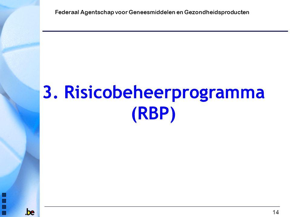 3. Risicobeheerprogramma (RBP)