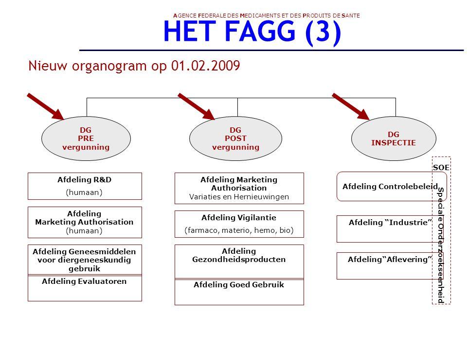 HET FAGG (3) Nieuw organogram op 01.02.2009 DG PRE vergunning