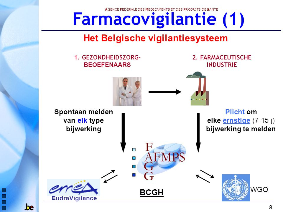 Het Belgische vigilantiesysteem