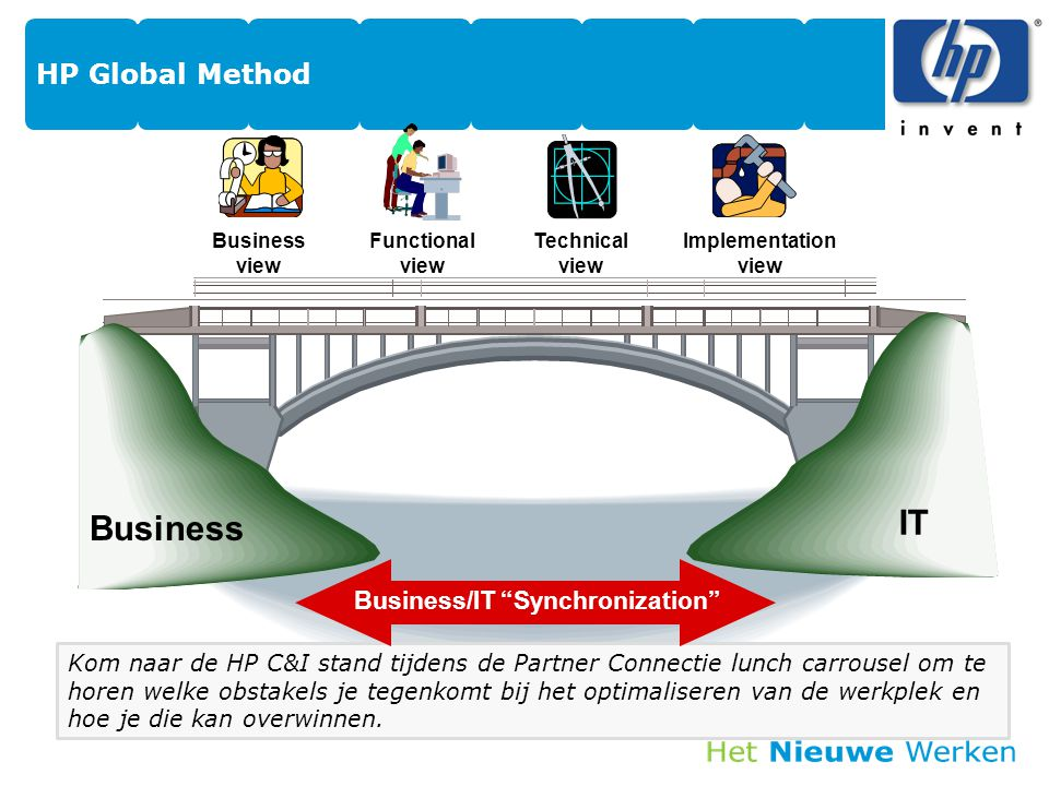 Business/IT Synchronization