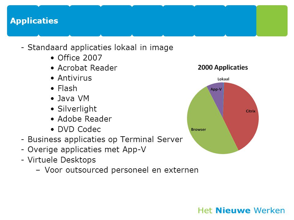 Applicaties Standaard applicaties lokaal in image. Office 2007. Acrobat Reader. Antivirus. Flash.