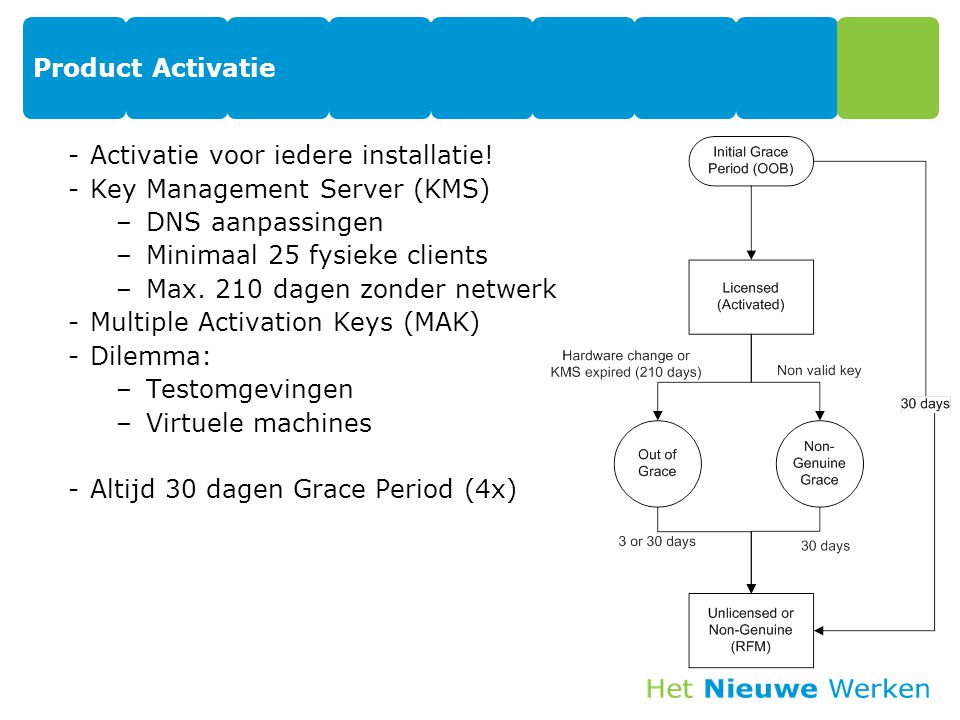 Product Activatie Activatie voor iedere installatie! Key Management Server (KMS) DNS aanpassingen.