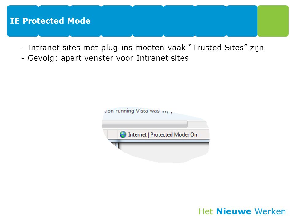 IE Protected Mode Intranet sites met plug-ins moeten vaak Trusted Sites zijn.
