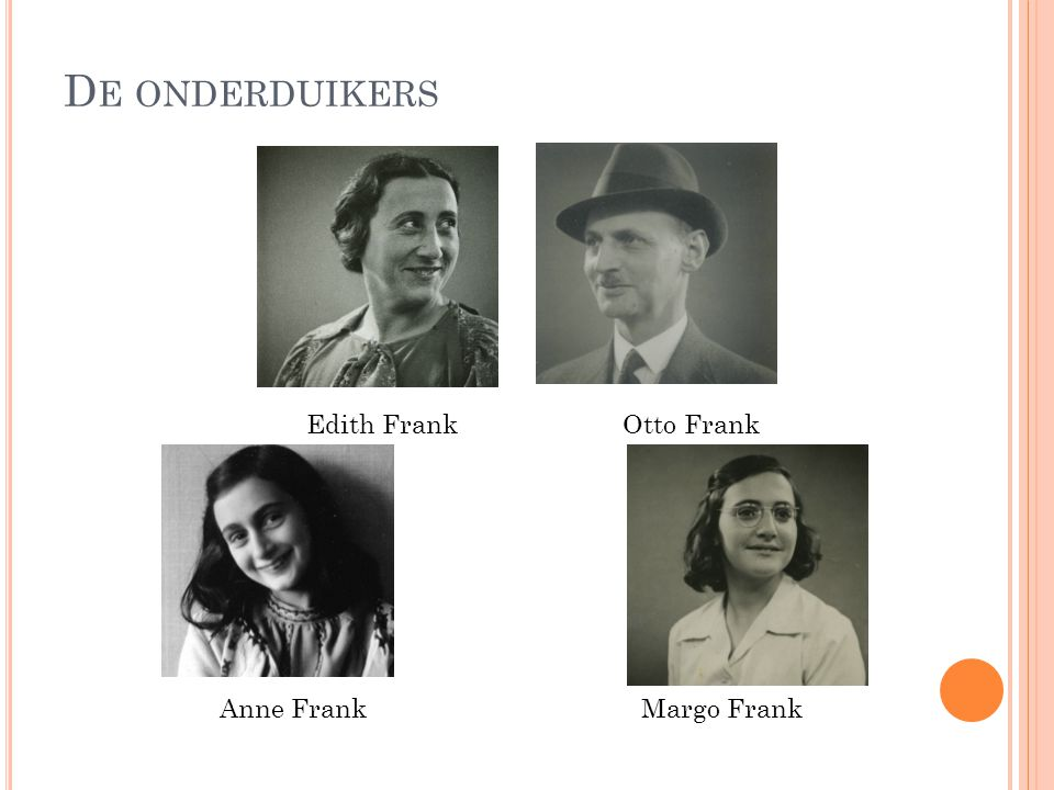 De onderduikers Edith Frank Otto Frank Anne Frank Margo Frank