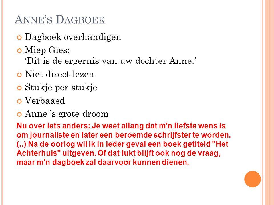Anne's Dagboek Dagboek overhandigen
