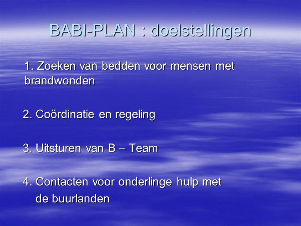 BABI-PLAN : doelstellingen