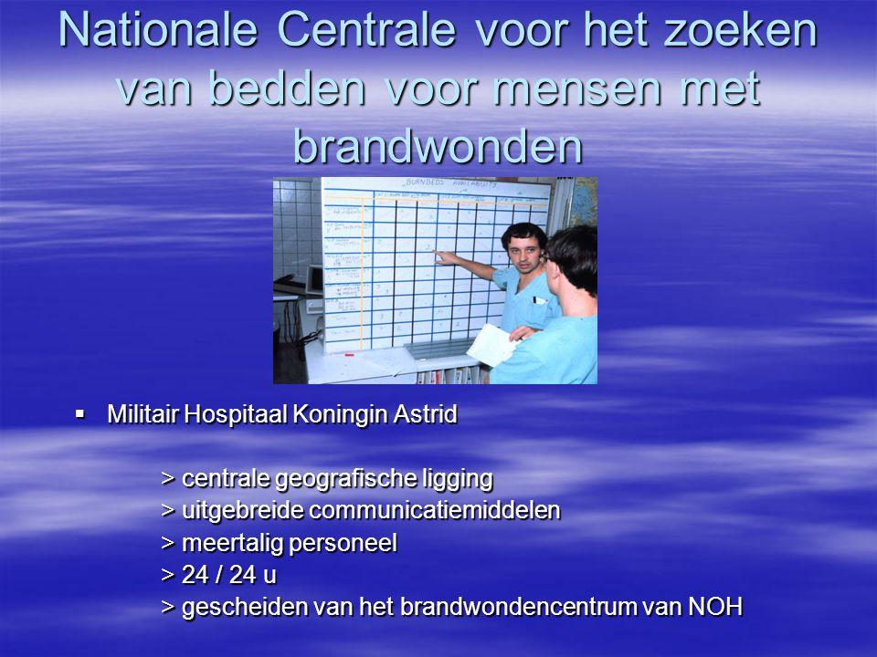 Nationale Centrale voor het zoeken van bedden voor mensen met brandwonden