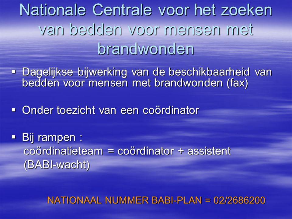 NATIONAAL NUMMER BABI-PLAN = 02/2686200
