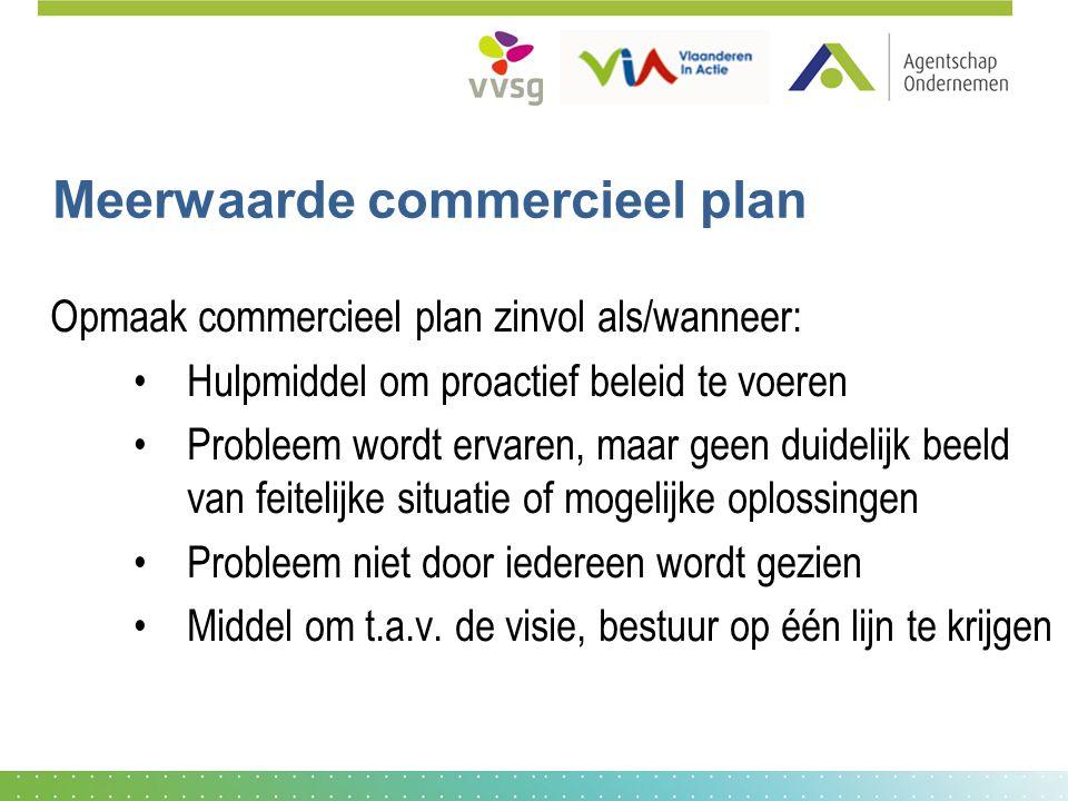 Meerwaarde commercieel plan