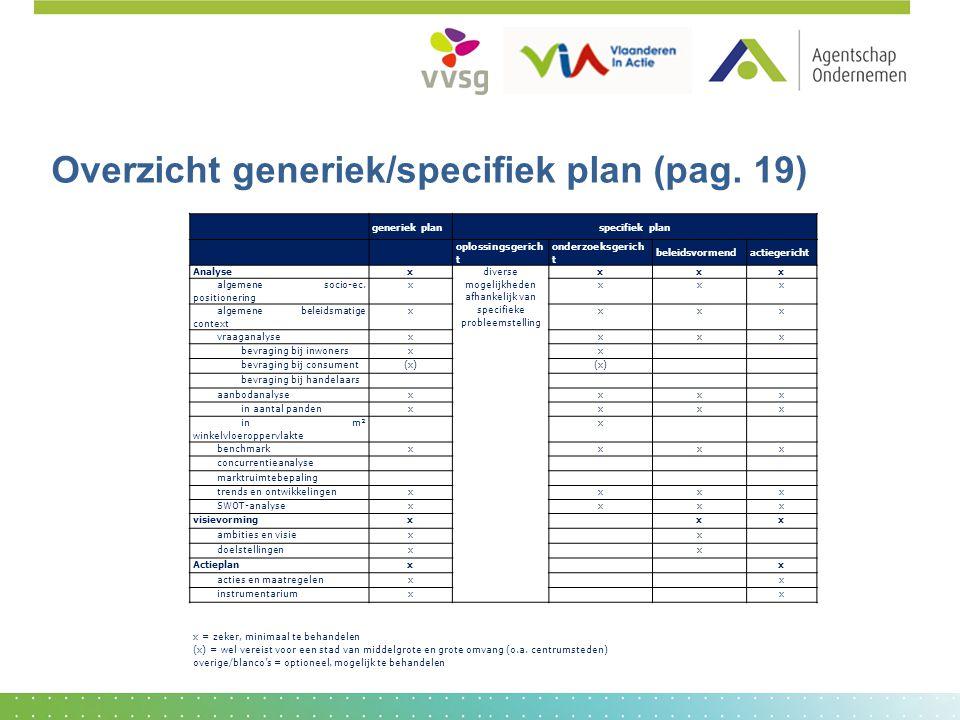 Overzicht generiek/specifiek plan (pag. 19)