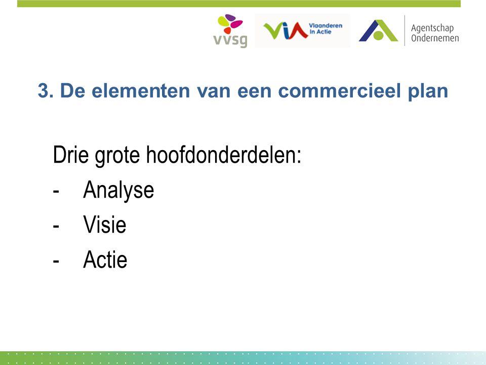 3. De elementen van een commercieel plan