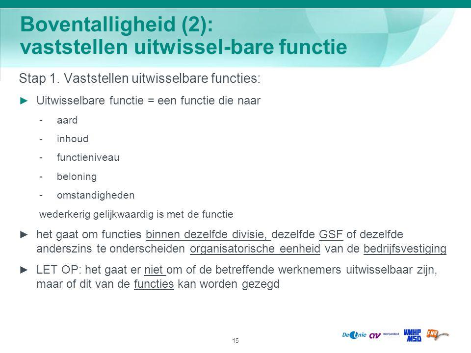 Boventalligheid (2): vaststellen uitwissel-bare functie