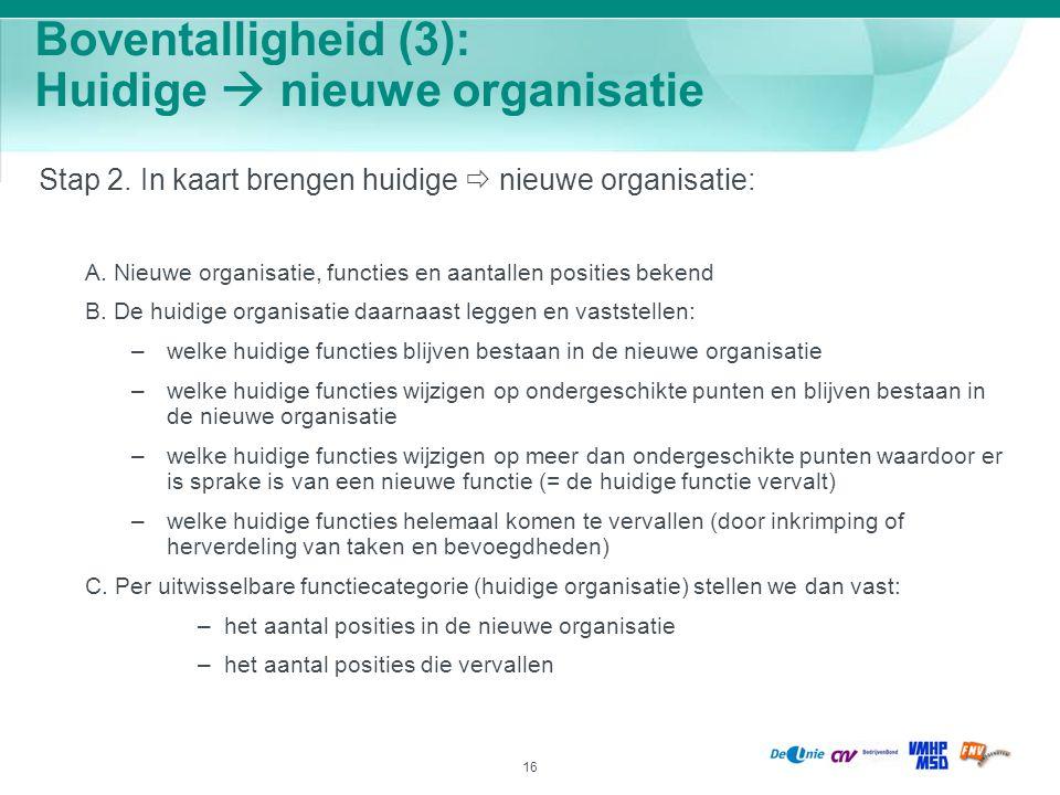 Boventalligheid (3): Huidige  nieuwe organisatie