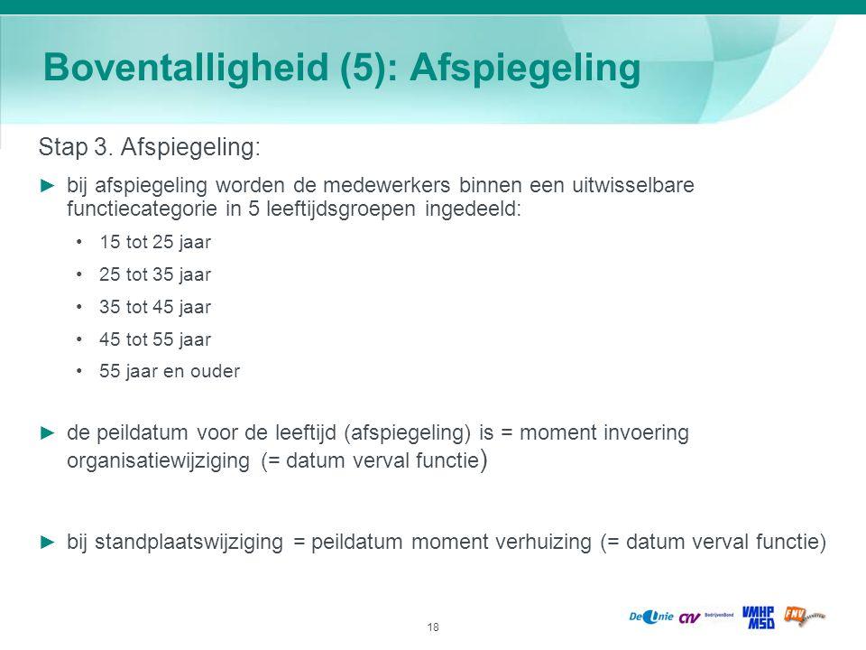 Boventalligheid (5): Afspiegeling
