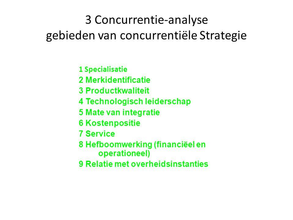 3 Concurrentie-analyse gebieden van concurrentiële Strategie