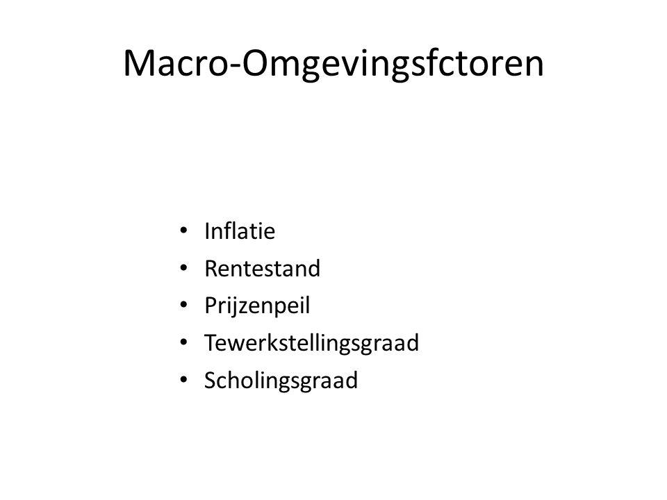 Macro-Omgevingsfctoren