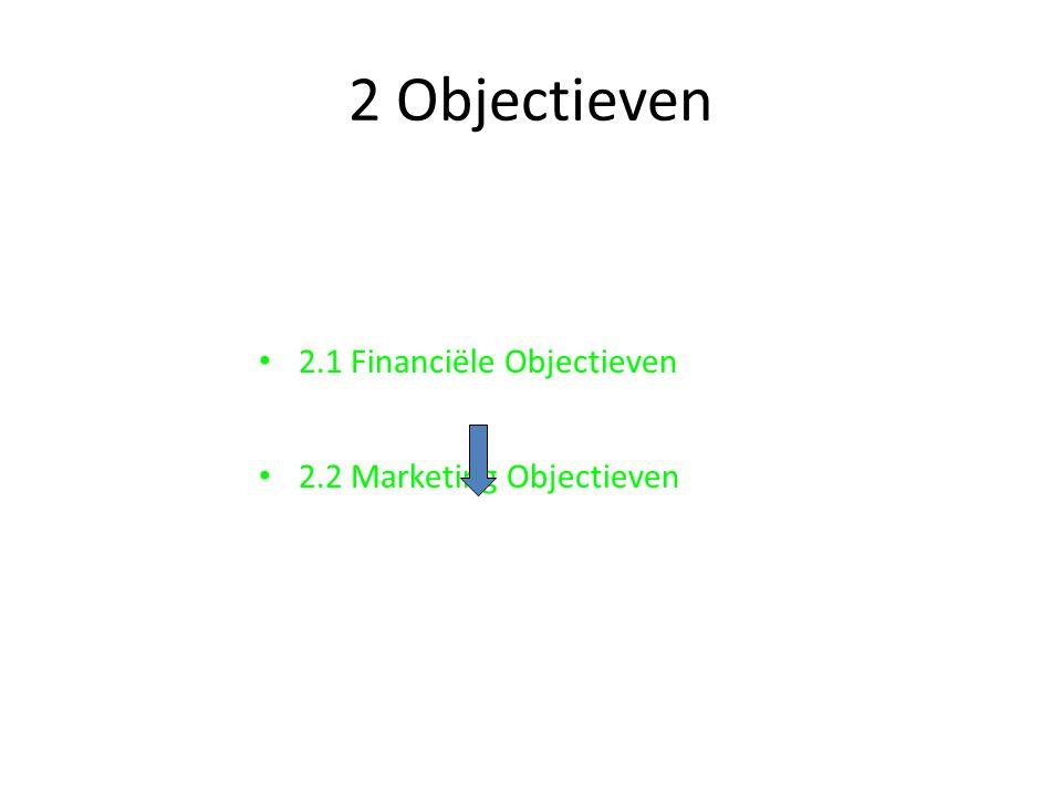 2 Objectieven 2.1 Financiële Objectieven 2.2 Marketing Objectieven