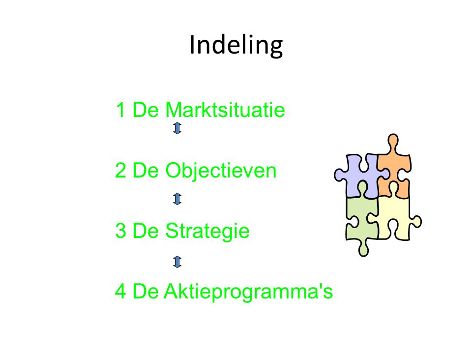 Indeling 1 De Marktsituatie 2 De Objectieven 3 De Strategie