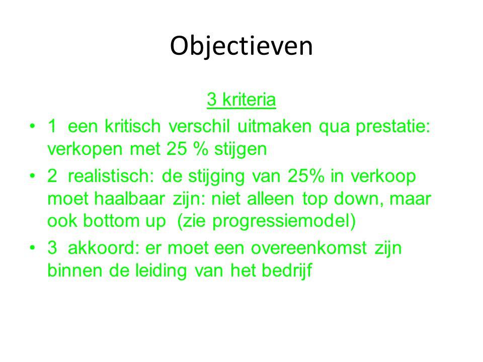 Objectieven 3 kriteria. 1 een kritisch verschil uitmaken qua prestatie: verkopen met 25 % stijgen.