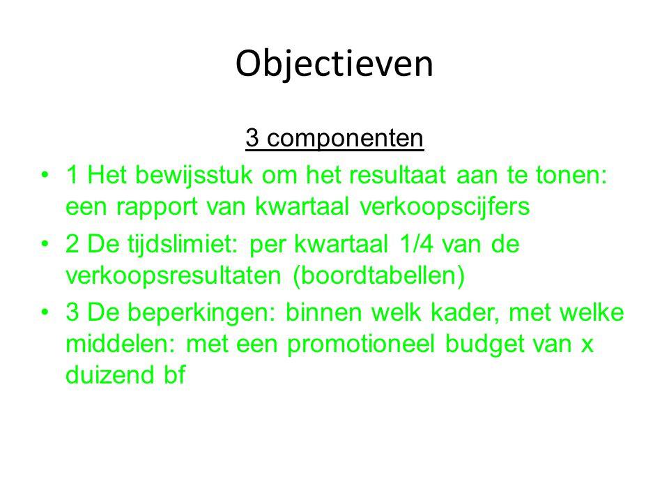 Objectieven 3 componenten