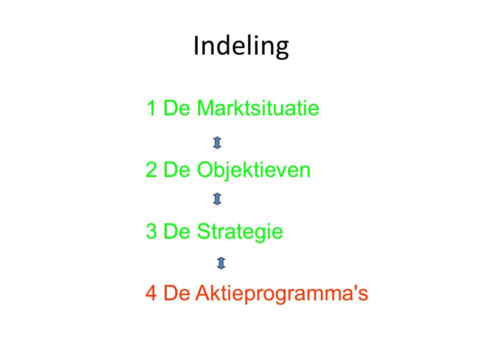 Indeling 1 De Marktsituatie 2 De Objektieven 3 De Strategie