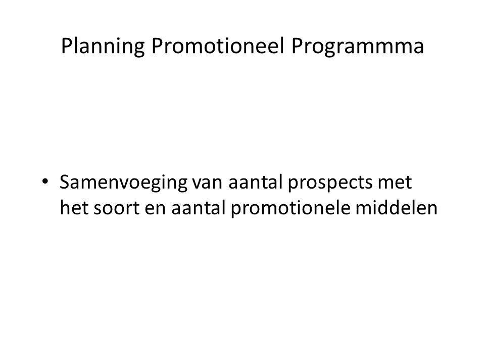 Planning Promotioneel Programmma