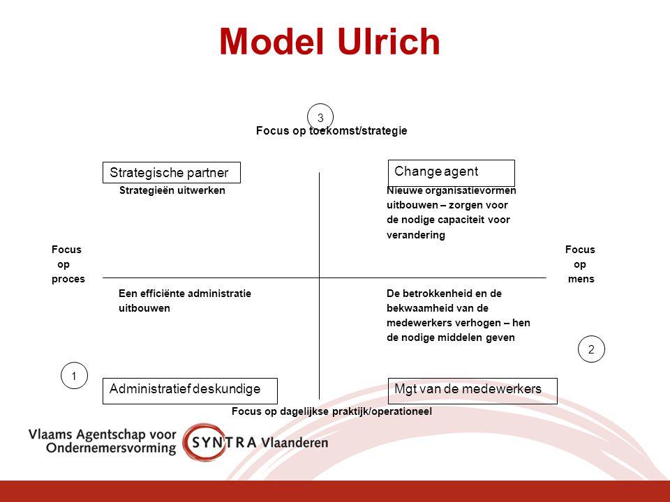 Focus op toekomst/strategie Focus op dagelijkse praktijk/operationeel