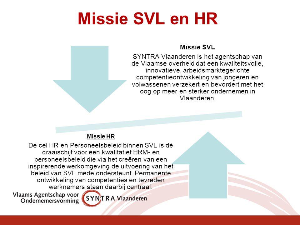 Missie SVL en HR Missie SVL