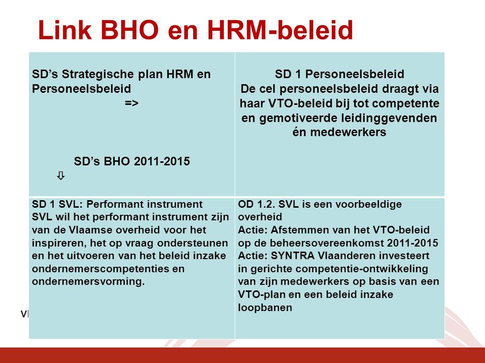 Link BHO en HRM-beleid SD's Strategische plan HRM en Personeelsbeleid