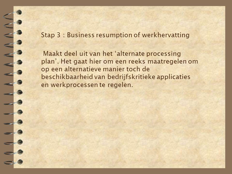 Stap 3 : Business resumption of werkhervatting