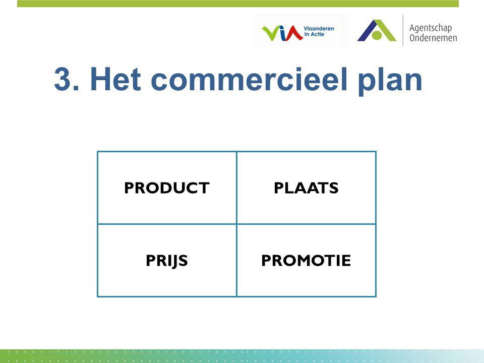 3. Het commercieel plan PRODUCT PROMOTIE PLAATS PRIJS