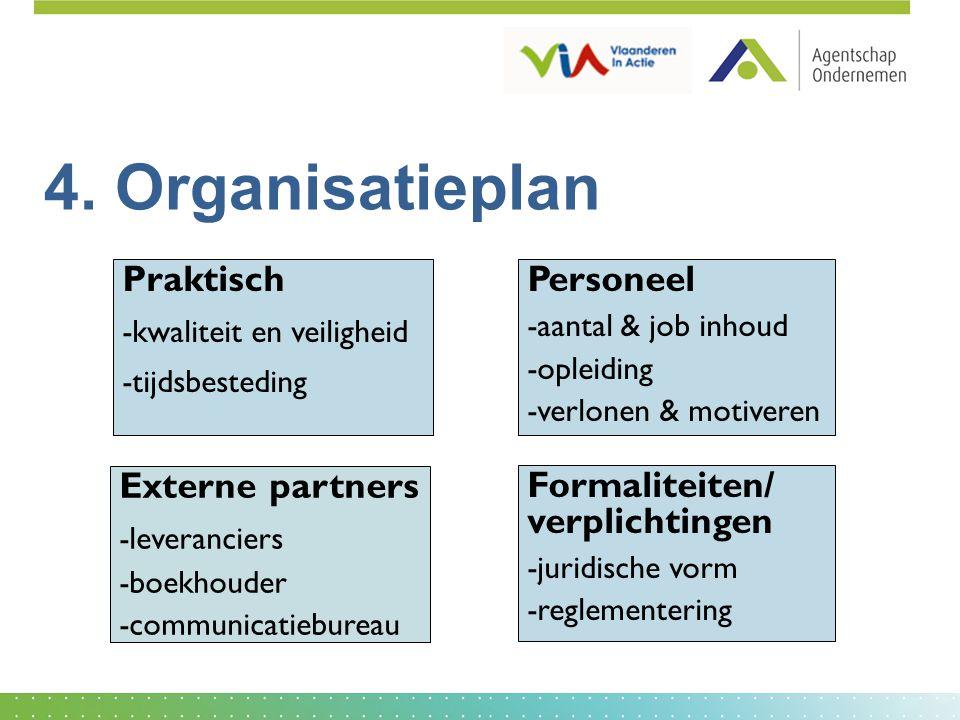 4. Organisatieplan Praktisch Personeel Externe partners