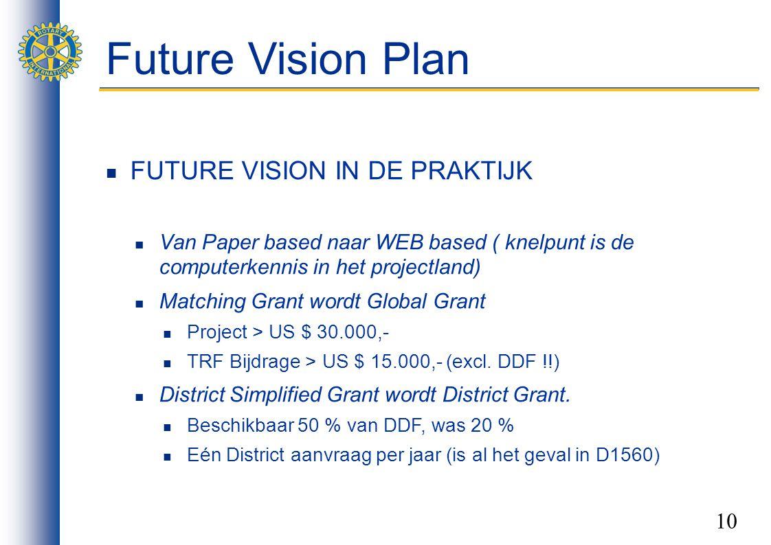 Future Vision Plan FUTURE VISION IN DE PRAKTIJK 10