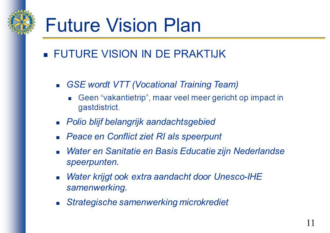 Future Vision Plan FUTURE VISION IN DE PRAKTIJK 11