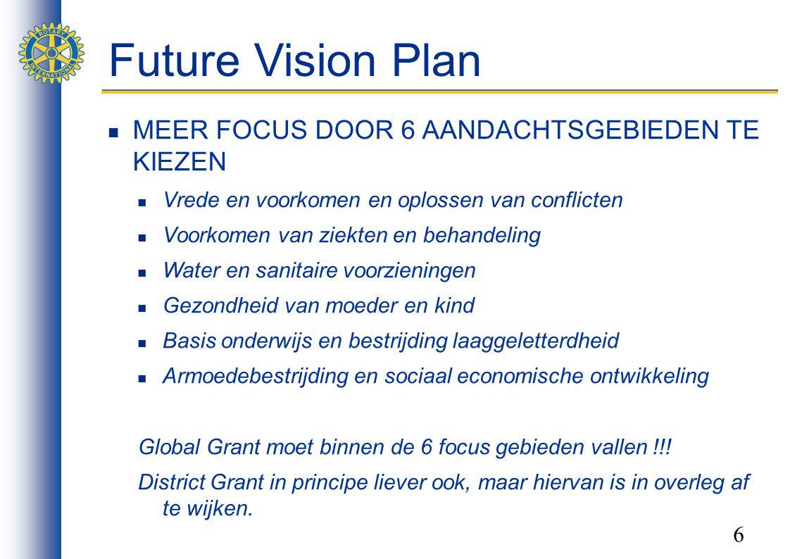 Future Vision Plan MEER FOCUS DOOR 6 AANDACHTSGEBIEDEN TE KIEZEN 6