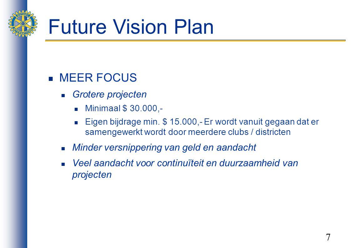 Future Vision Plan MEER FOCUS 7 Grotere projecten