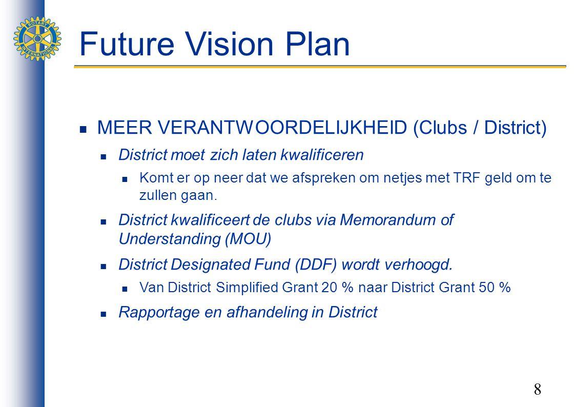 Future Vision Plan MEER VERANTWOORDELIJKHEID (Clubs / District) 8