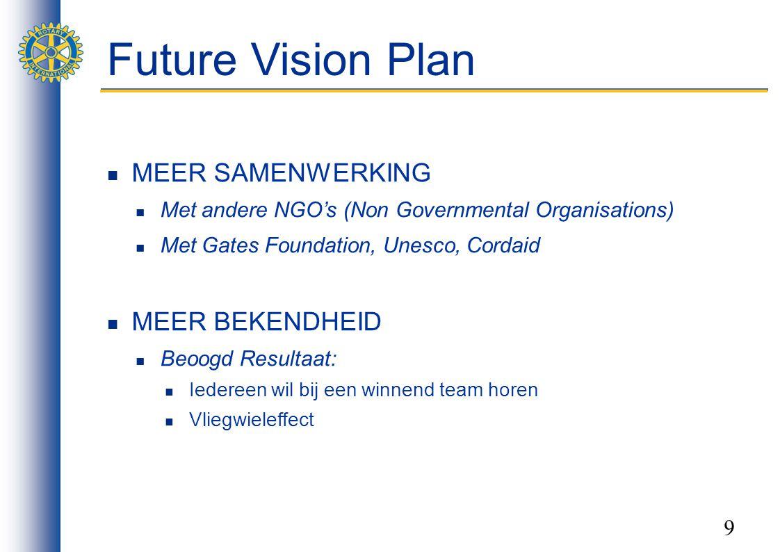 Future Vision Plan MEER SAMENWERKING MEER BEKENDHEID 9