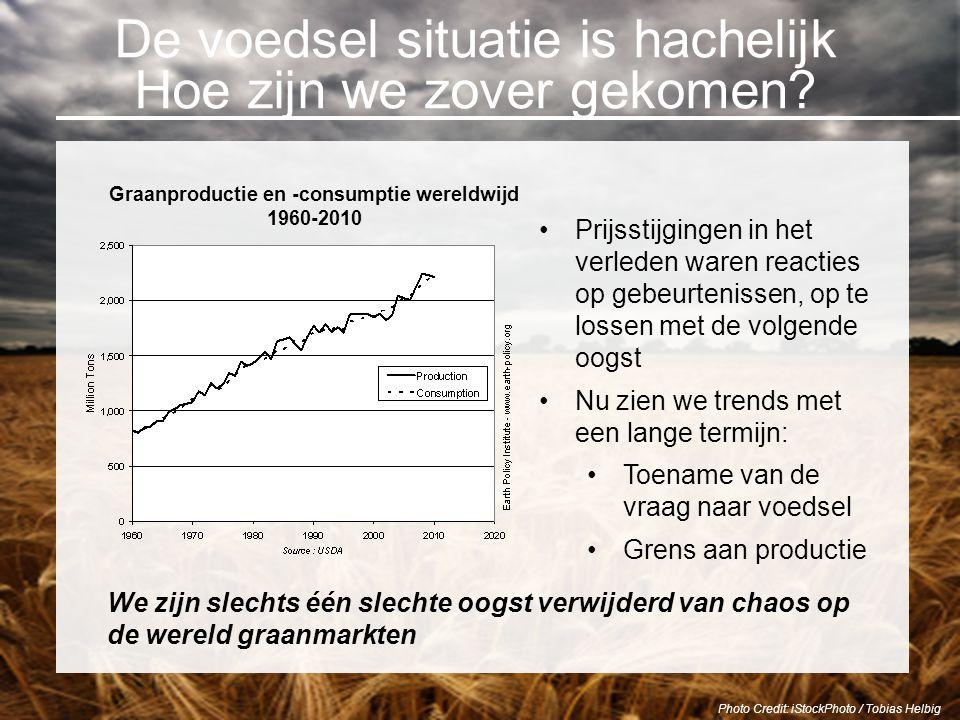 Graanproductie en -consumptie wereldwijd 1960-2010