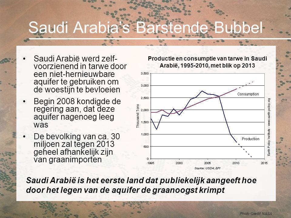 Saudi Arabia's Barstende Bubbel