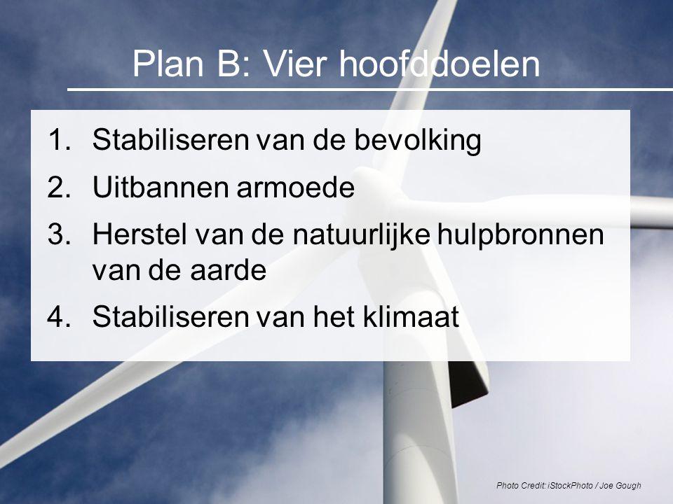 Plan B: Vier hoofddoelen