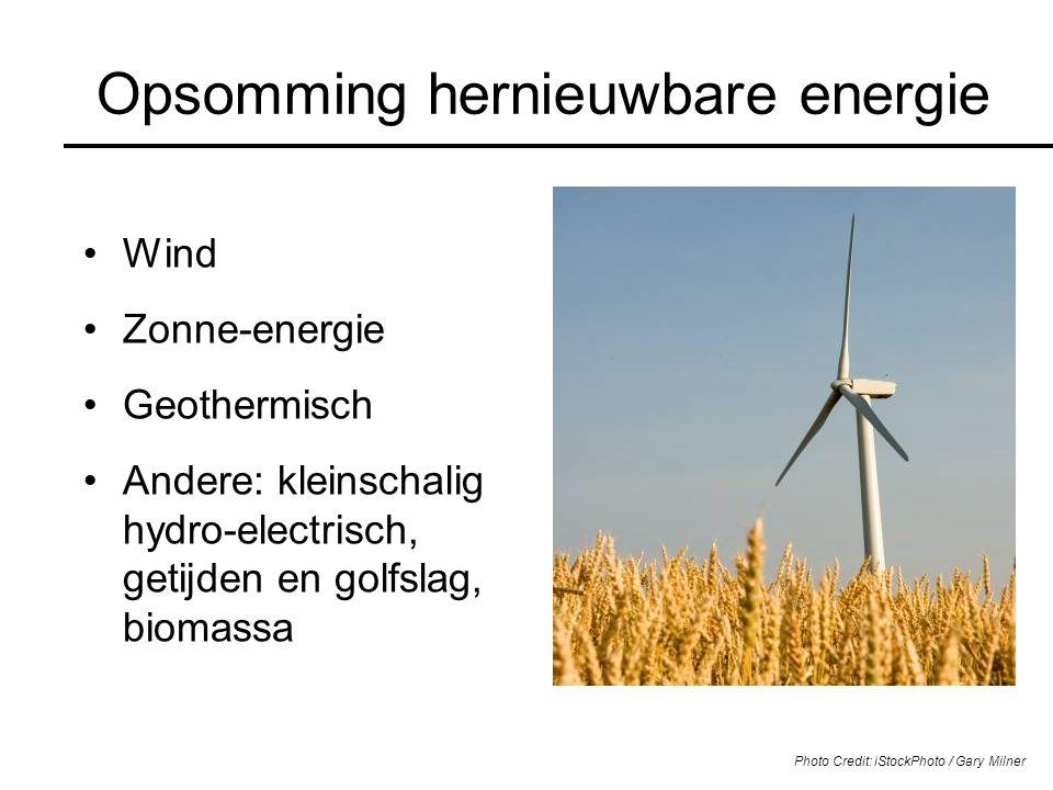 Opsomming hernieuwbare energie