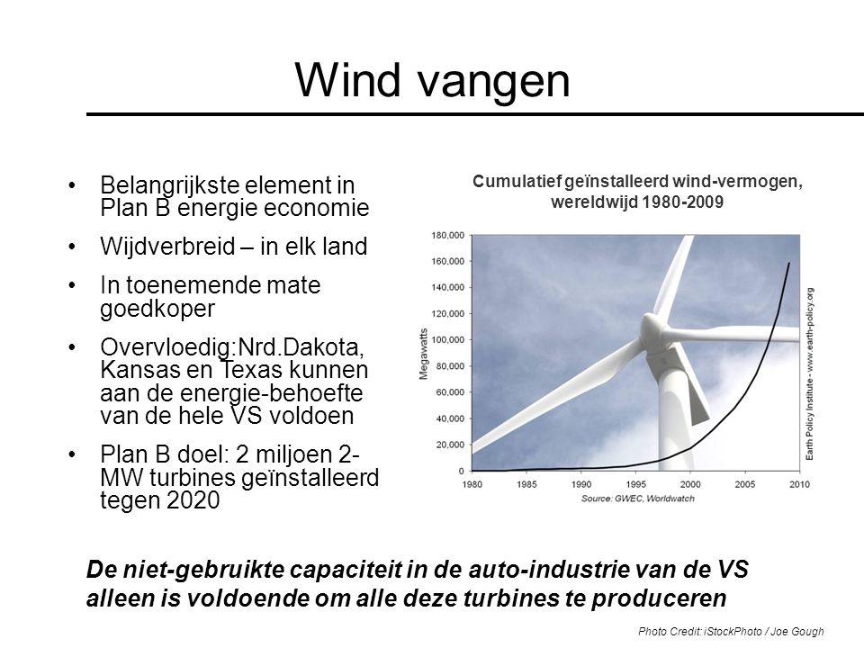 Cumulatief geïnstalleerd wind-vermogen, wereldwijd 1980-2009