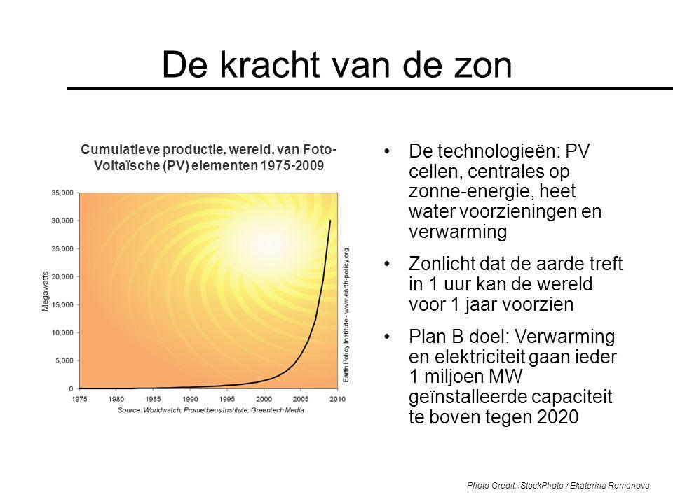 De kracht van de zon Cumulatieve productie, wereld, van Foto-Voltaïsche (PV) elementen 1975-2009.